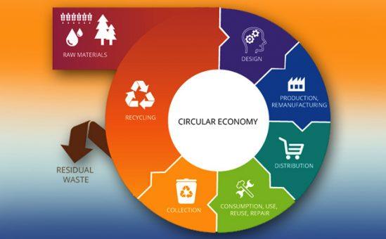 Economia circolare ed efficienza energetica